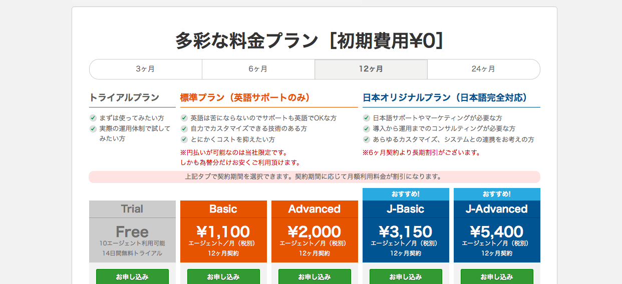 webseisaku1_4