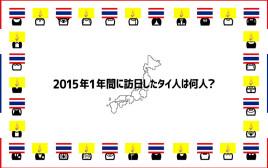 2015年1年間に訪日したタイ人は何人?