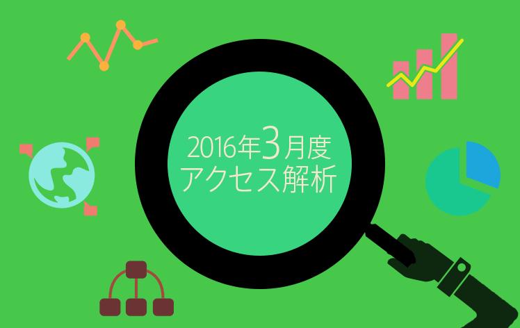 analytics yindeed mar 2016